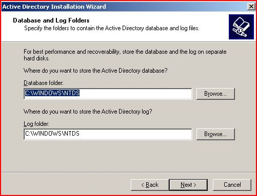 active directory database essay